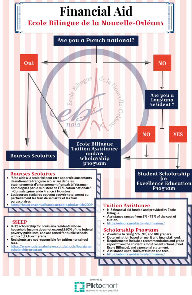 financial-aid-guide-2018-19.png